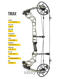 Mathews Triax Right Hand 27½ Draw 40# to 50# Archery Compound Hunting Bow